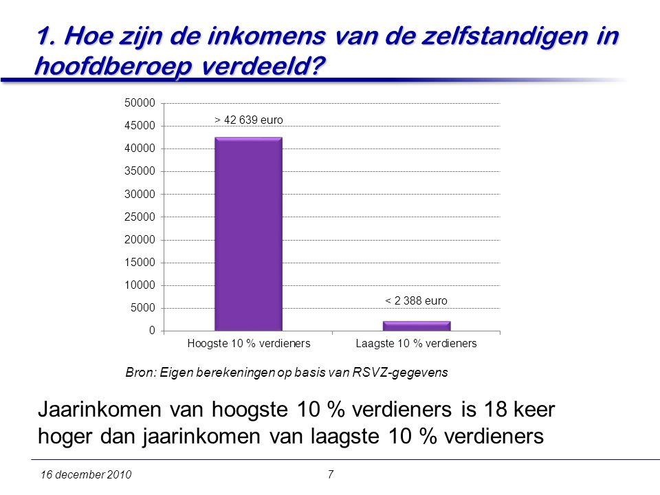 Jaarinkomen van hoogste 10 % verdieners is 18 keer hoger dan jaarinkomen van laagste 10 % verdieners 16 december 20107 1.