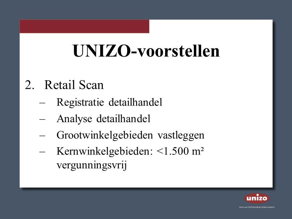 UNIZO-voorstellen 2.Retail Scan –Registratie detailhandel –Analyse detailhandel –Grootwinkelgebieden vastleggen –Kernwinkelgebieden: <1.500 m² vergunningsvrij