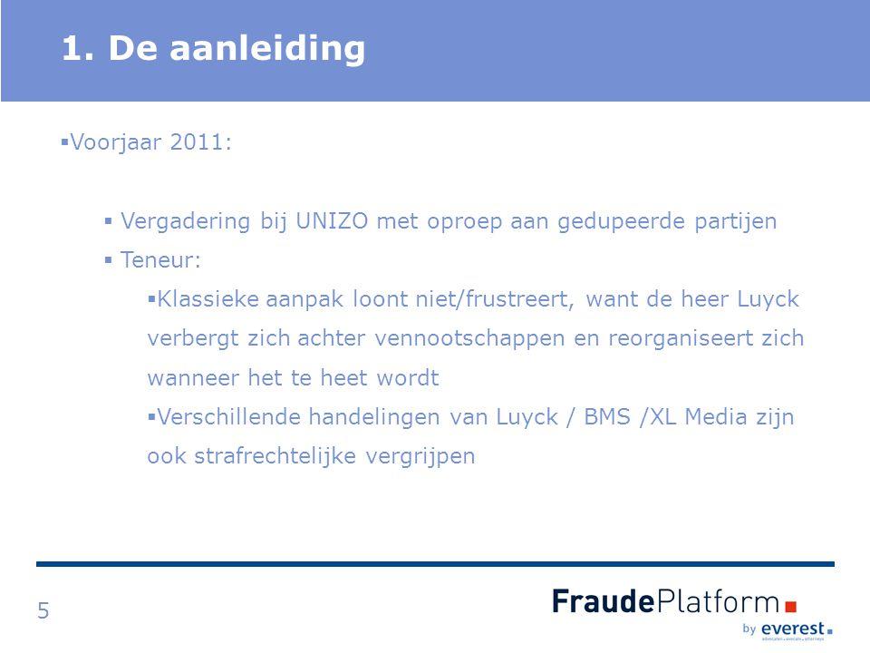 Titel 1. De aanleiding 5  Voorjaar 2011:  Vergadering bij UNIZO met oproep aan gedupeerde partijen  Teneur:  Klassieke aanpak loont niet/frustreer