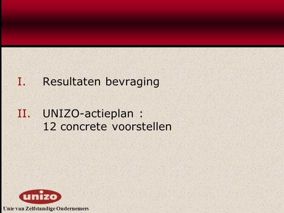 Unie van Zelfstandige Ondernemers I.Resultaten bevraging II.UNIZO-actieplan : 12 concrete voorstellen