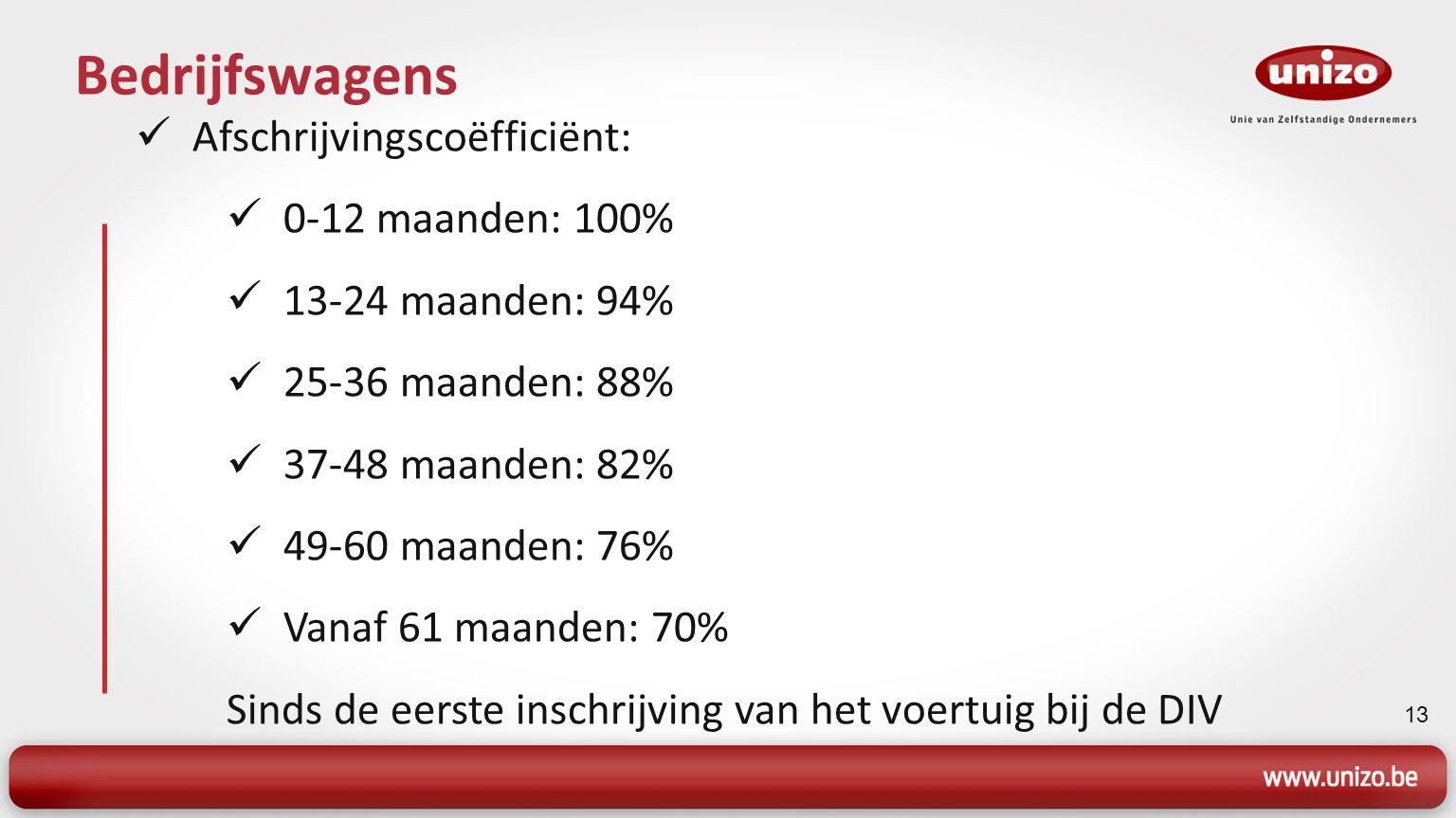13 Bedrijfswagens Afschrijvingscoëfficiënt: 0-12 maanden: 100% 13-24 maanden: 94% 25-36 maanden: 88% 37-48 maanden: 82% 49-60 maanden: 76% Vanaf 61 ma