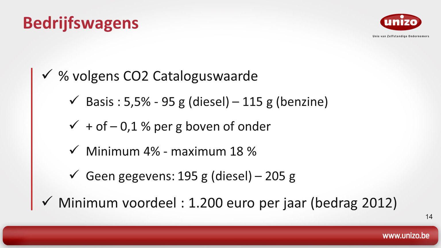 14 Bedrijfswagens % volgens CO2 Cataloguswaarde Basis : 5,5% - 95 g (diesel) – 115 g (benzine) + of – 0,1 % per g boven of onder Minimum 4% - maximum
