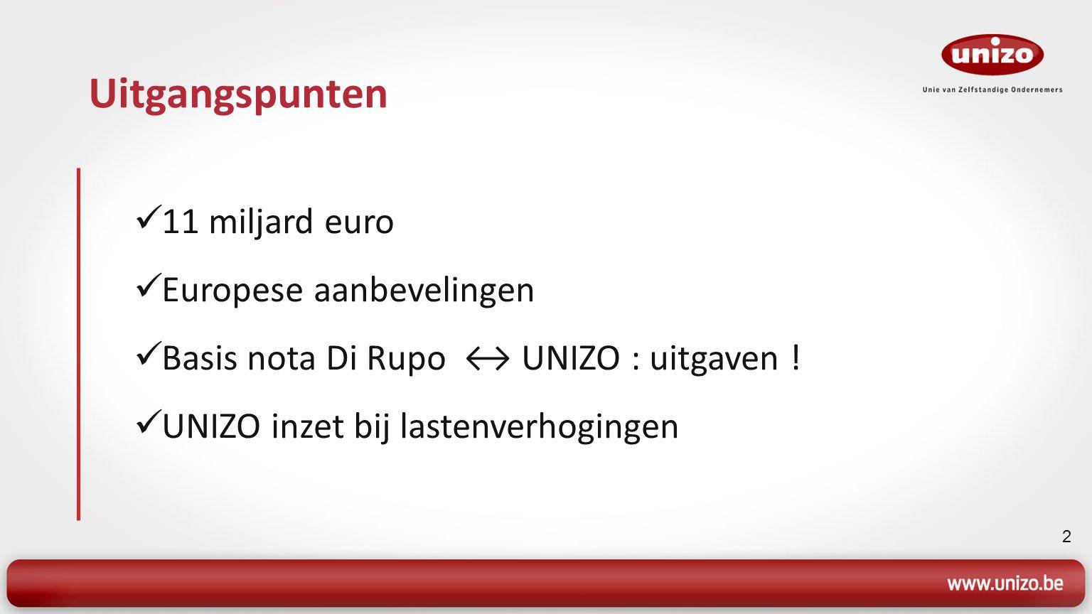 2 Uitgangspunten 11 miljard euro Europese aanbevelingen Basis nota Di Rupo ↔ UNIZO : uitgaven ! UNIZO inzet bij lastenverhogingen
