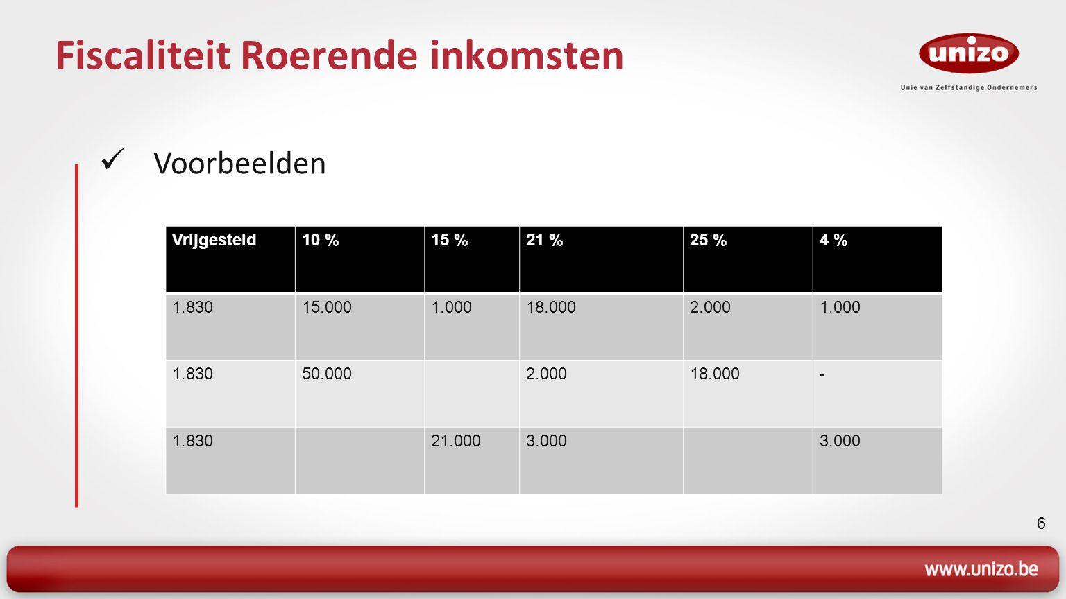 6 Fiscaliteit Roerende inkomsten Voorbeelden Vrijgesteld10 %15 %21 %25 %4 % 1.83015.0001.00018.0002.0001.000 1.83050.0002.00018.000- 1.83021.0003.000