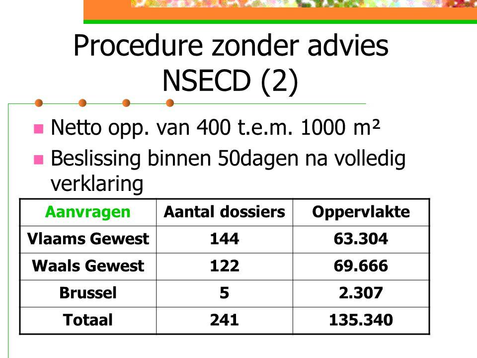 Procedure zonder advies NSECD (2) Netto opp. van 400 t.e.m.