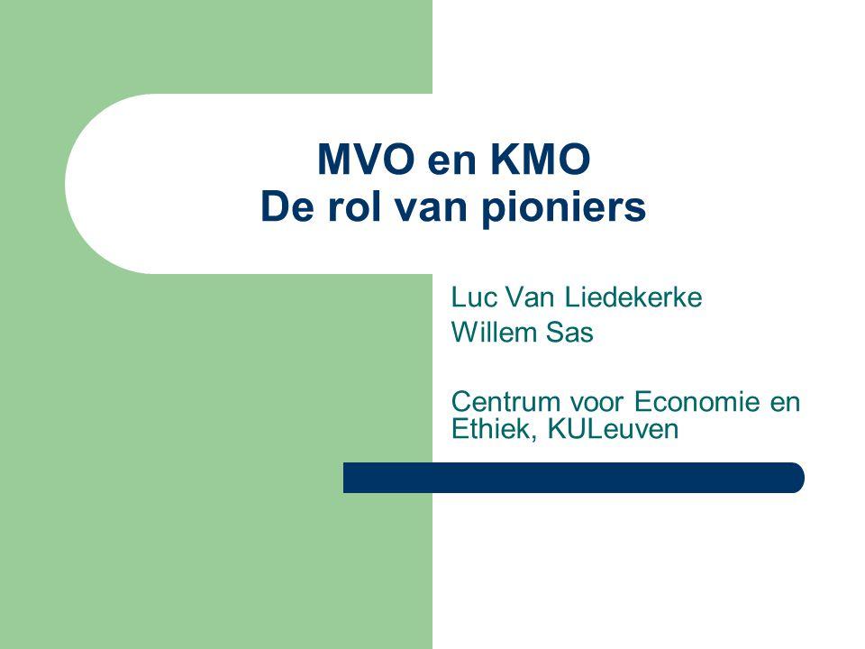 MVO en KMO De rol van pioniers Luc Van Liedekerke Willem Sas Centrum voor Economie en Ethiek, KULeuven