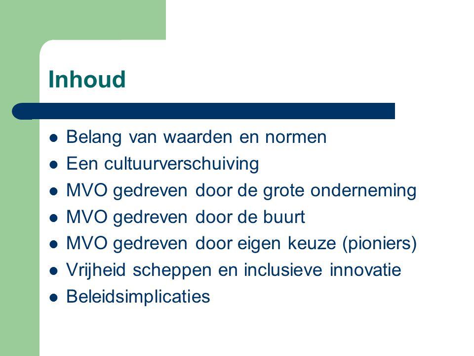 Inhoud Belang van waarden en normen Een cultuurverschuiving MVO gedreven door de grote onderneming MVO gedreven door de buurt MVO gedreven door eigen keuze (pioniers) Vrijheid scheppen en inclusieve innovatie Beleidsimplicaties