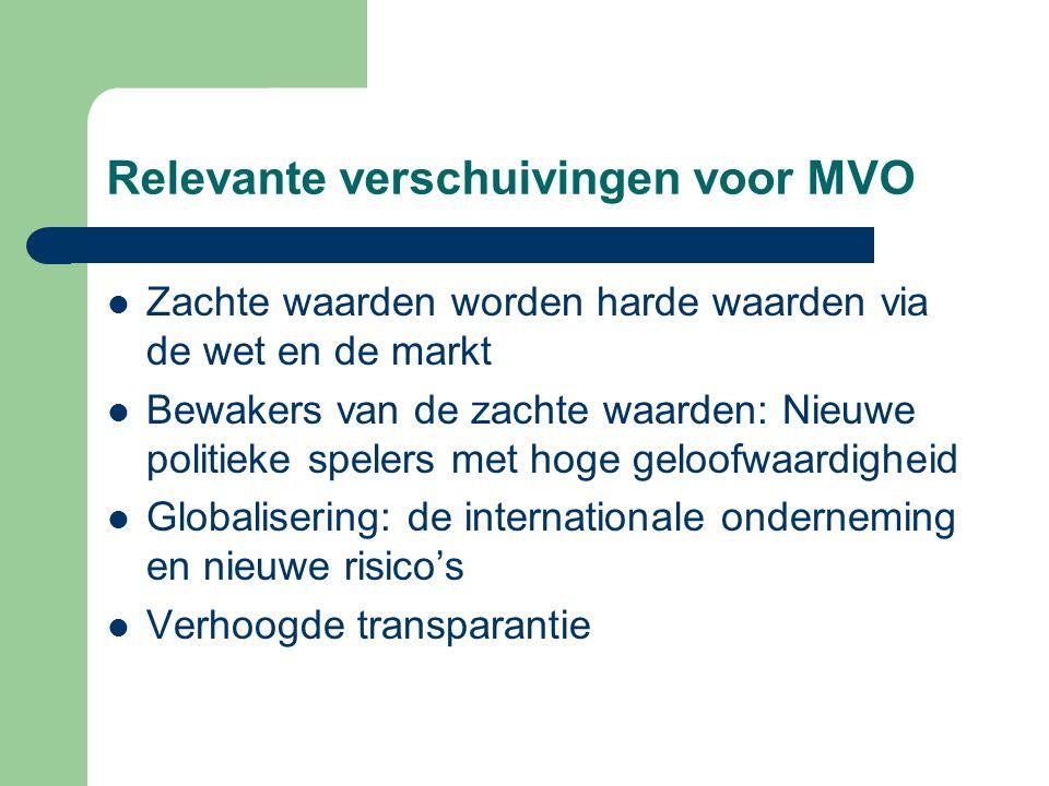 Relevante verschuivingen voor MVO Zachte waarden worden harde waarden via de wet en de markt Bewakers van de zachte waarden: Nieuwe politieke spelers met hoge geloofwaardigheid Globalisering: de internationale onderneming en nieuwe risico's Verhoogde transparantie