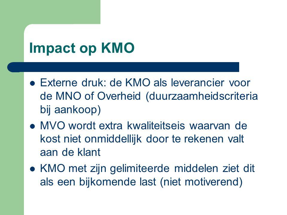 Impact op KMO Externe druk: de KMO als leverancier voor de MNO of Overheid (duurzaamheidscriteria bij aankoop) MVO wordt extra kwaliteitseis waarvan de kost niet onmiddellijk door te rekenen valt aan de klant KMO met zijn gelimiteerde middelen ziet dit als een bijkomende last (niet motiverend)