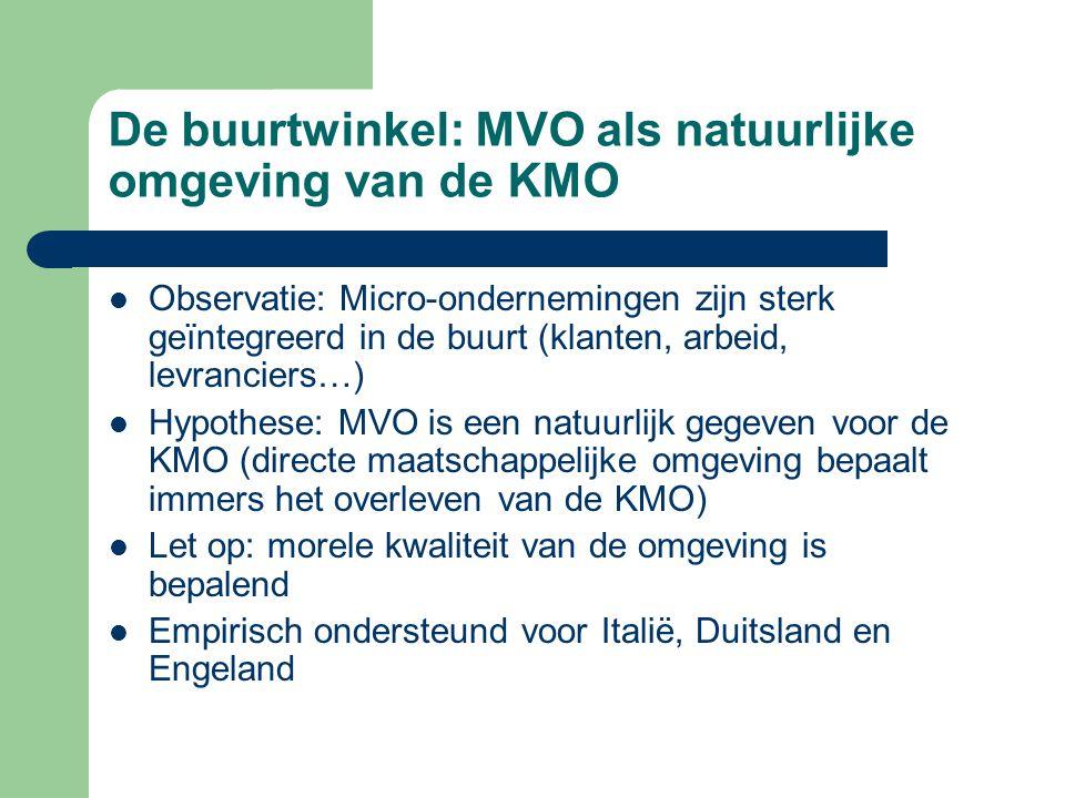 De buurtwinkel: MVO als natuurlijke omgeving van de KMO Observatie: Micro-ondernemingen zijn sterk geïntegreerd in de buurt (klanten, arbeid, levranciers…) Hypothese: MVO is een natuurlijk gegeven voor de KMO (directe maatschappelijke omgeving bepaalt immers het overleven van de KMO) Let op: morele kwaliteit van de omgeving is bepalend Empirisch ondersteund voor Italië, Duitsland en Engeland
