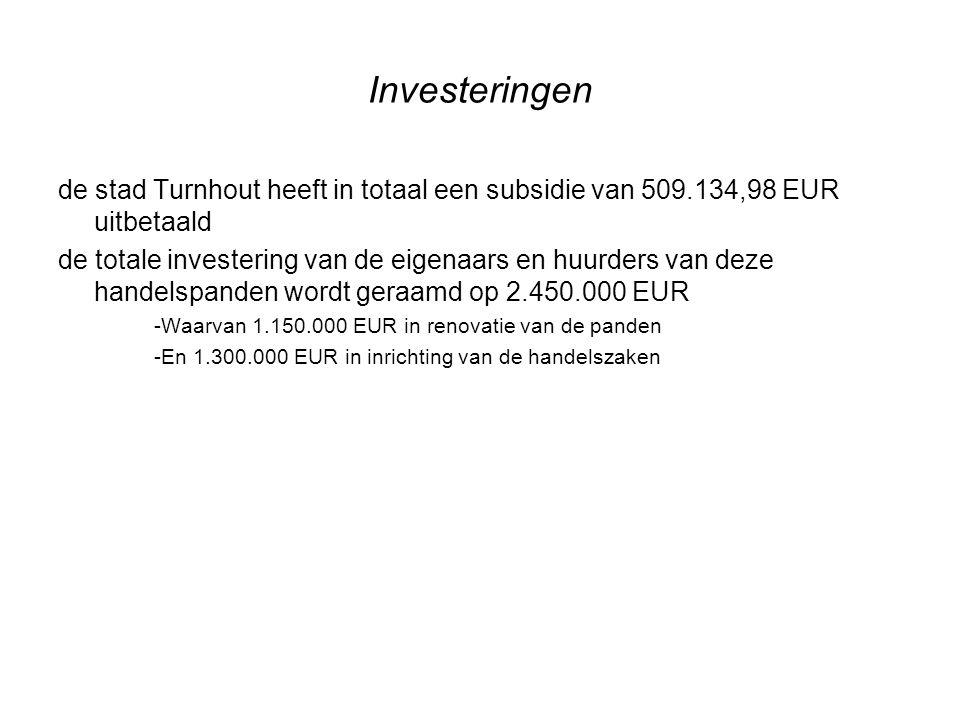 Investeringen de stad Turnhout heeft in totaal een subsidie van 509.134,98 EUR uitbetaald de totale investering van de eigenaars en huurders van deze handelspanden wordt geraamd op 2.450.000 EUR -Waarvan 1.150.000 EUR in renovatie van de panden -En 1.300.000 EUR in inrichting van de handelszaken