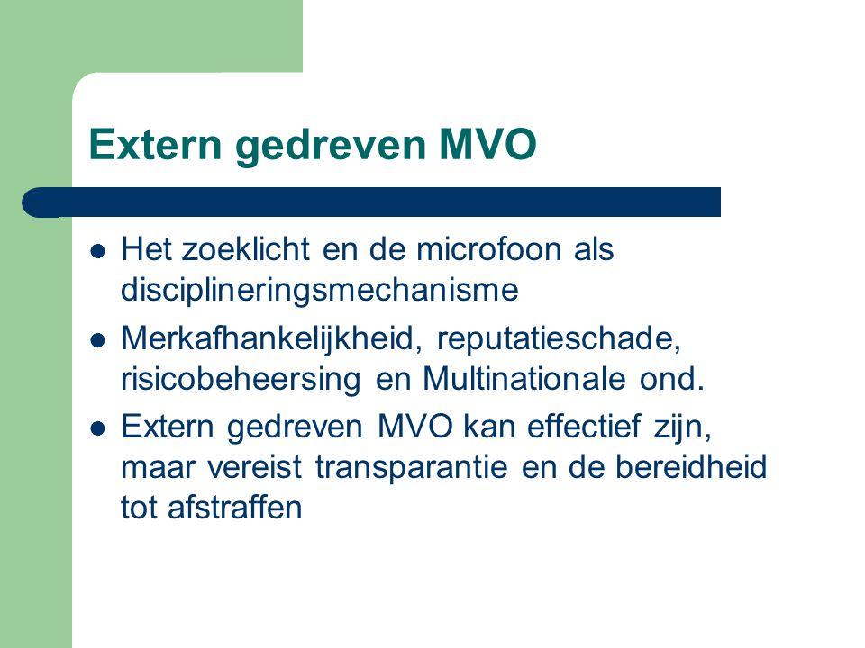 Extern gedreven MVO Het zoeklicht en de microfoon als disciplineringsmechanisme Merkafhankelijkheid, reputatieschade, risicobeheersing en Multinationale ond.