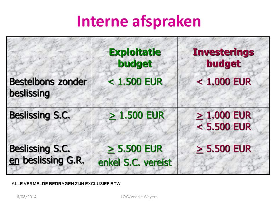 6/08/2014LOG/Veerle Weyers Interne afspraken Exploitatie budget Investeringsbudget Bestelbons zonder beslissing < 1.500 EUR < 1.000 EUR Beslissing S.C