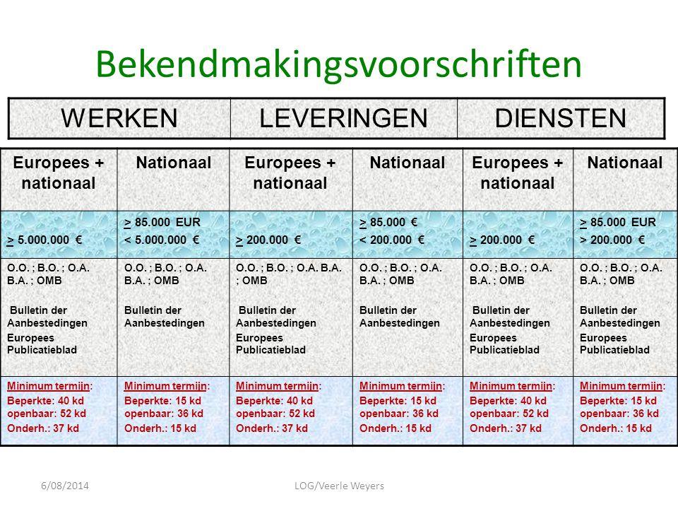 6/08/2014LOG/Veerle Weyers Bekendmakingsvoorschriften WERKENLEVERINGENDIENSTEN Europees + nationaal NationaalEuropees + nationaal NationaalEuropees +
