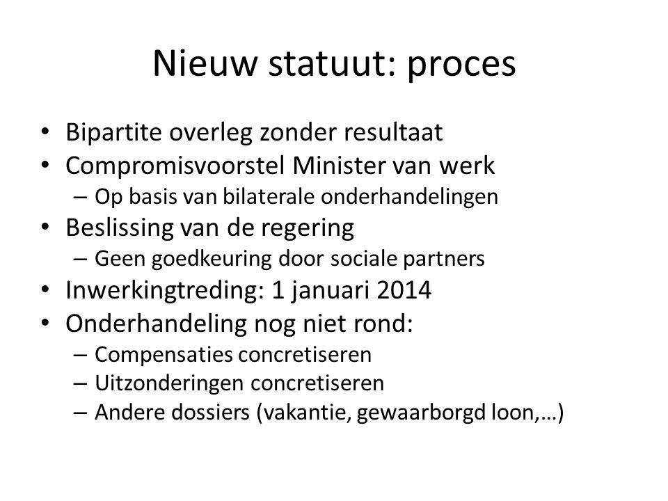 Nieuw statuut: proces Bipartite overleg zonder resultaat Compromisvoorstel Minister van werk – Op basis van bilaterale onderhandelingen Beslissing van