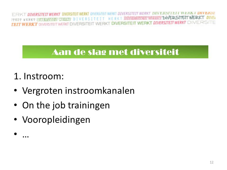 1. Instroom: Vergroten instroomkanalen On the job trainingen Vooropleidingen … 12 Aan de slag met diversiteit