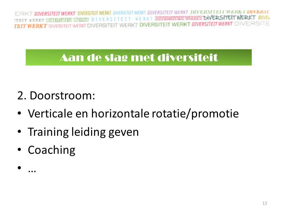 2. Doorstroom: Verticale en horizontale rotatie/promotie Training leiding geven Coaching … 13