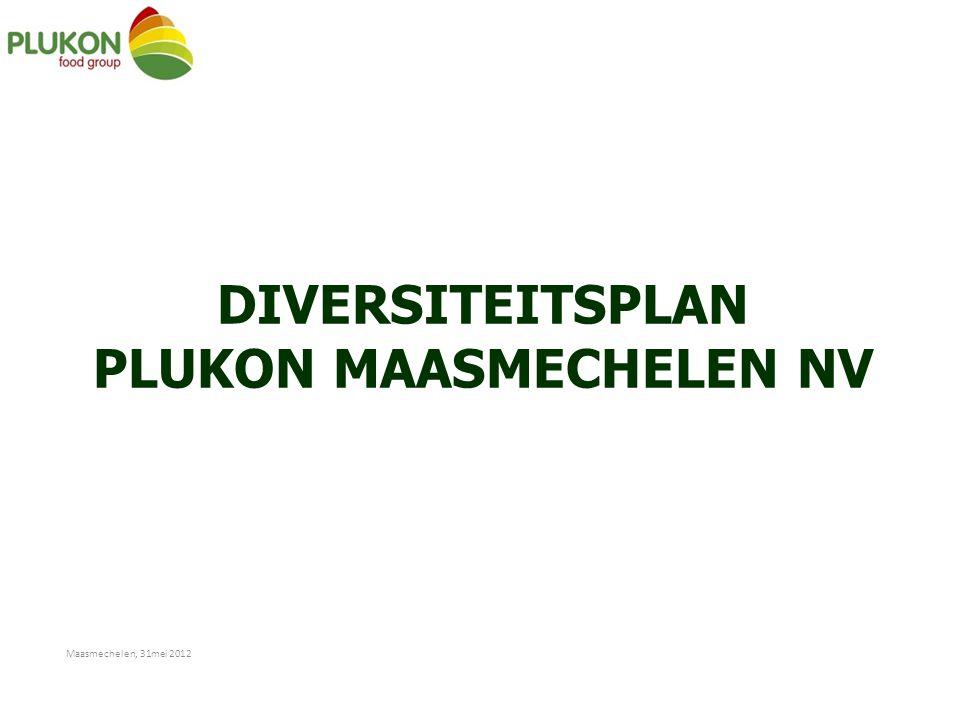 DIVERSITEITSPLAN PLUKON MAASMECHELEN NV Maasmechelen, 31mei 2012