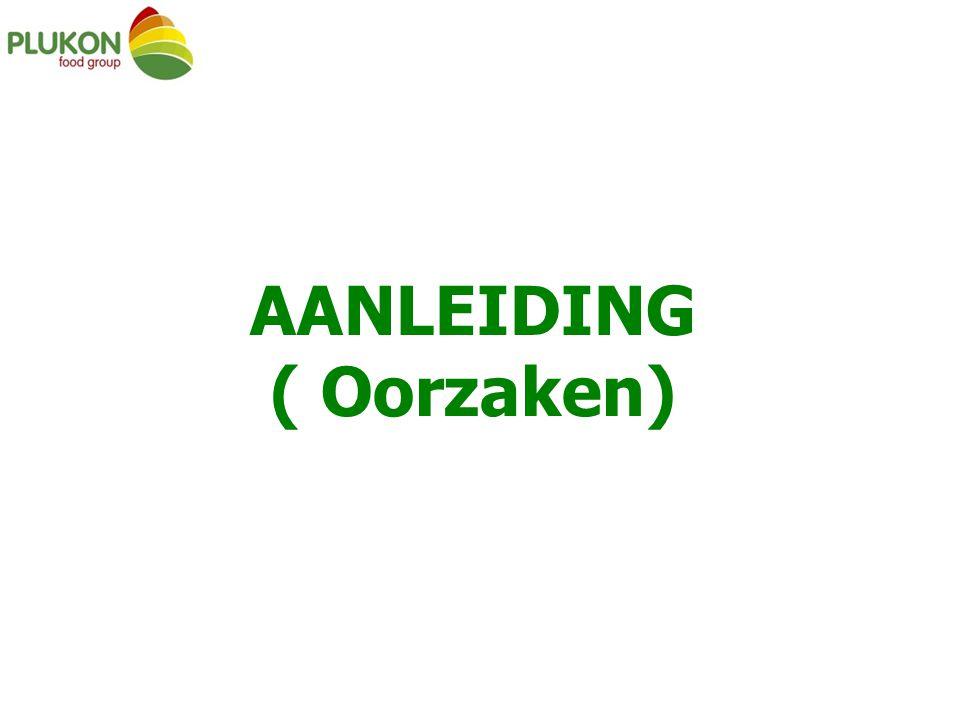 AANLEIDING ( Oorzaken)