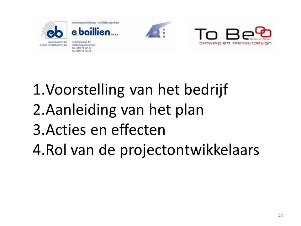 40 1.Voorstelling van het bedrijf 2.Aanleiding van het plan 3.Acties en effecten 4.Rol van de projectontwikkelaars