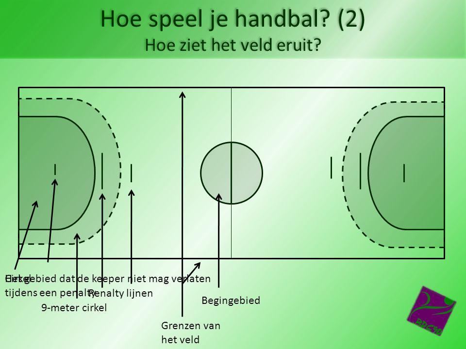 Hoe speel je handbal? (1) Het handbalveld 36 à 40 meter