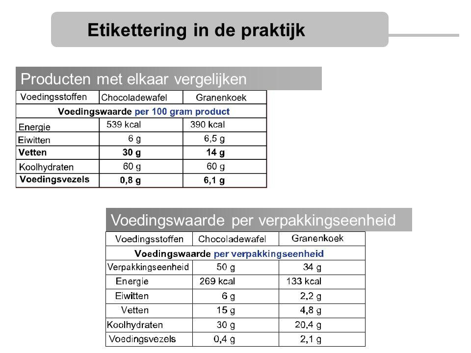 Producten met elkaar vergelijken Voedingswaarde per verpakkingseenheid Etikettering in de praktijk