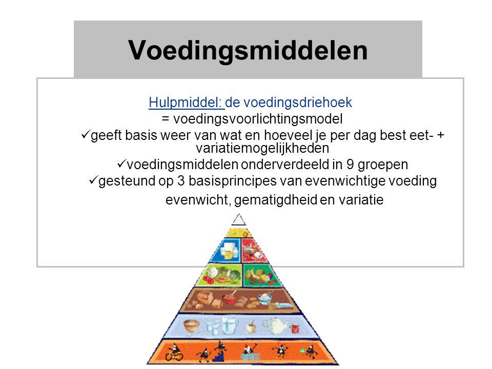 Hulpmiddel: de voedingsdriehoek = voedingsvoorlichtingsmodel geeft basis weer van wat en hoeveel je per dag best eet- + variatiemogelijkheden voedings