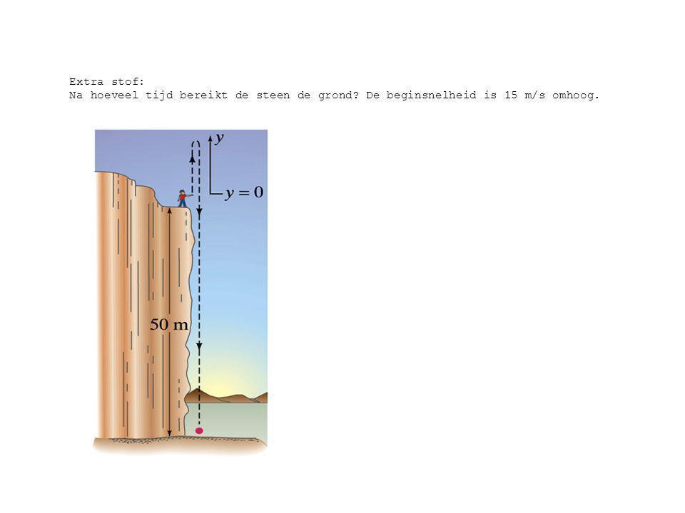Extra stof: Na hoeveel tijd bereikt de steen de grond? De beginsnelheid is 15 m/s omhoog.
