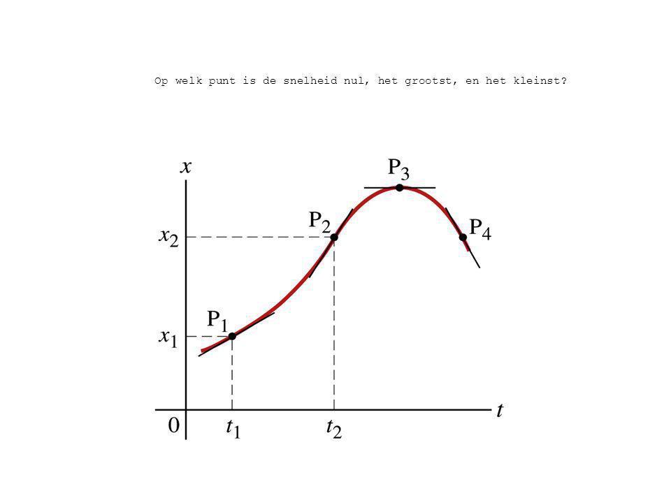 Op welk punt is de snelheid nul, het grootst, en het kleinst?