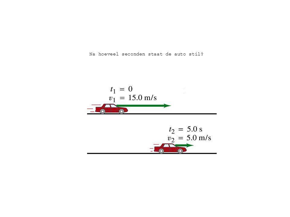 Hoe lang doet de auto erover om 30 m af te leggen? Wat is de snelheid op dat moment?