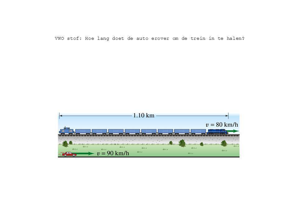 VWO stof: Hoe lang doet de auto erover om de trein in te halen?