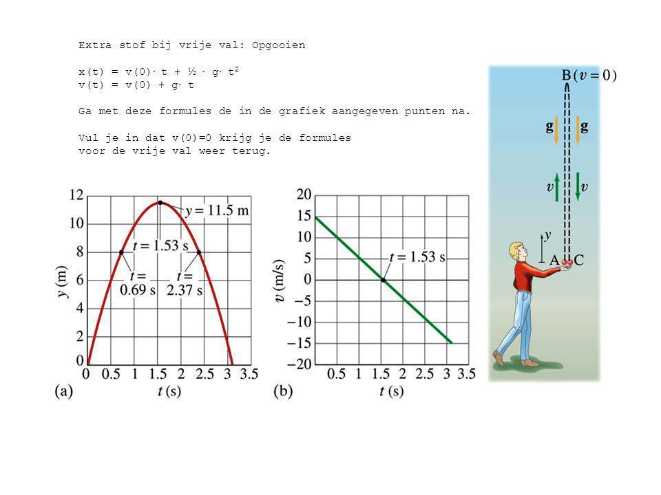 Extra stof bij vrije val: Opgooien x(t) = v(0) · t + ½ · g · t 2 v(t) = v(0) + g · t Ga met deze formules de in de grafiek aangegeven punten na. Vul j