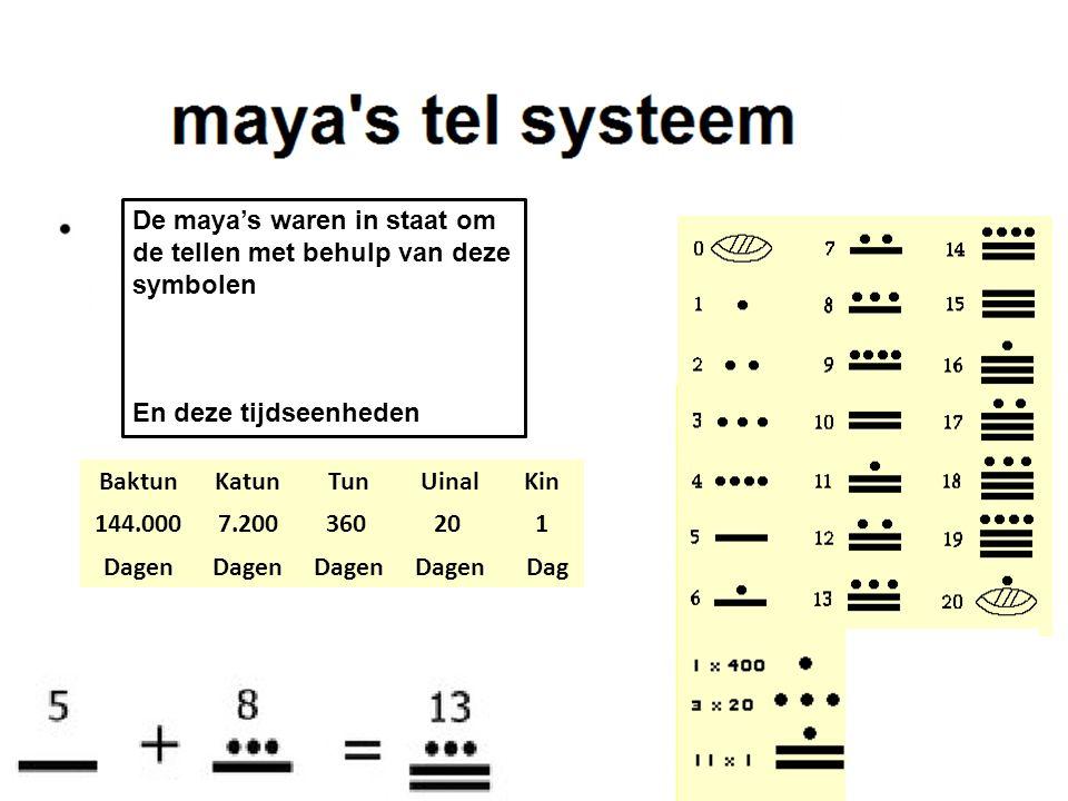 Leer de maya's kennen via dit spel http://www.mayafiles.com/en/game/index. html