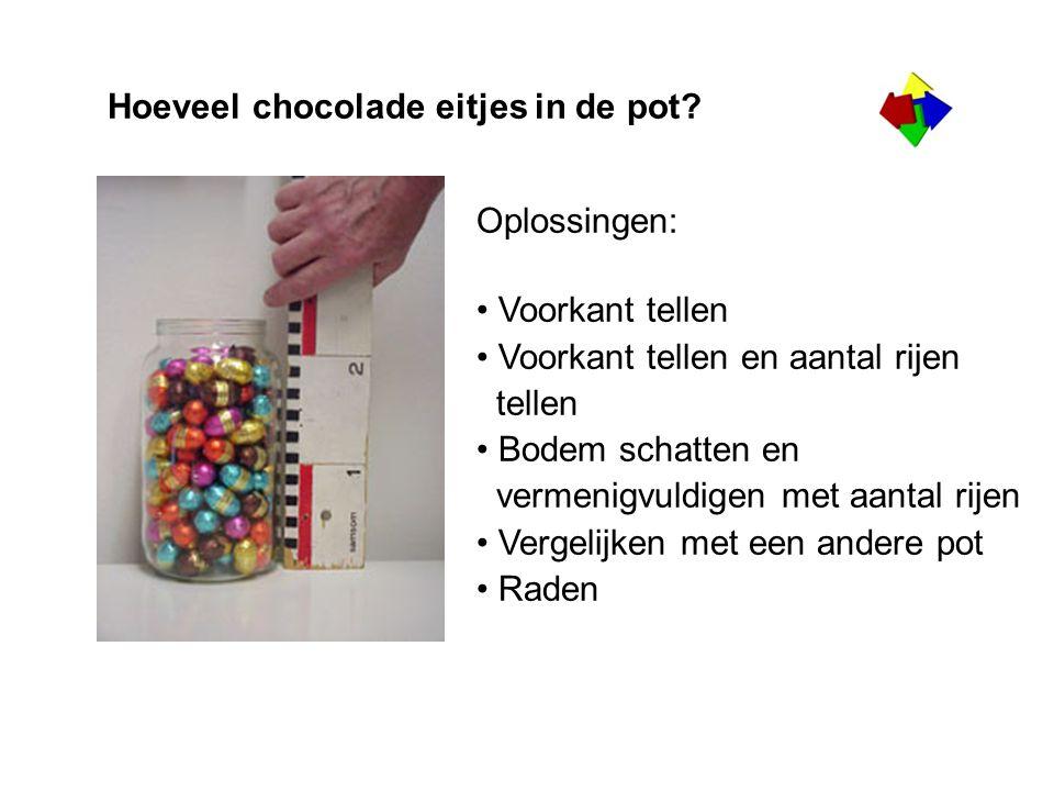 Hoeveel chocolade eitjes in de pot? Oplossingen: Voorkant tellen Voorkant tellen en aantal rijen tellen Bodem schatten en vermenigvuldigen met aantal