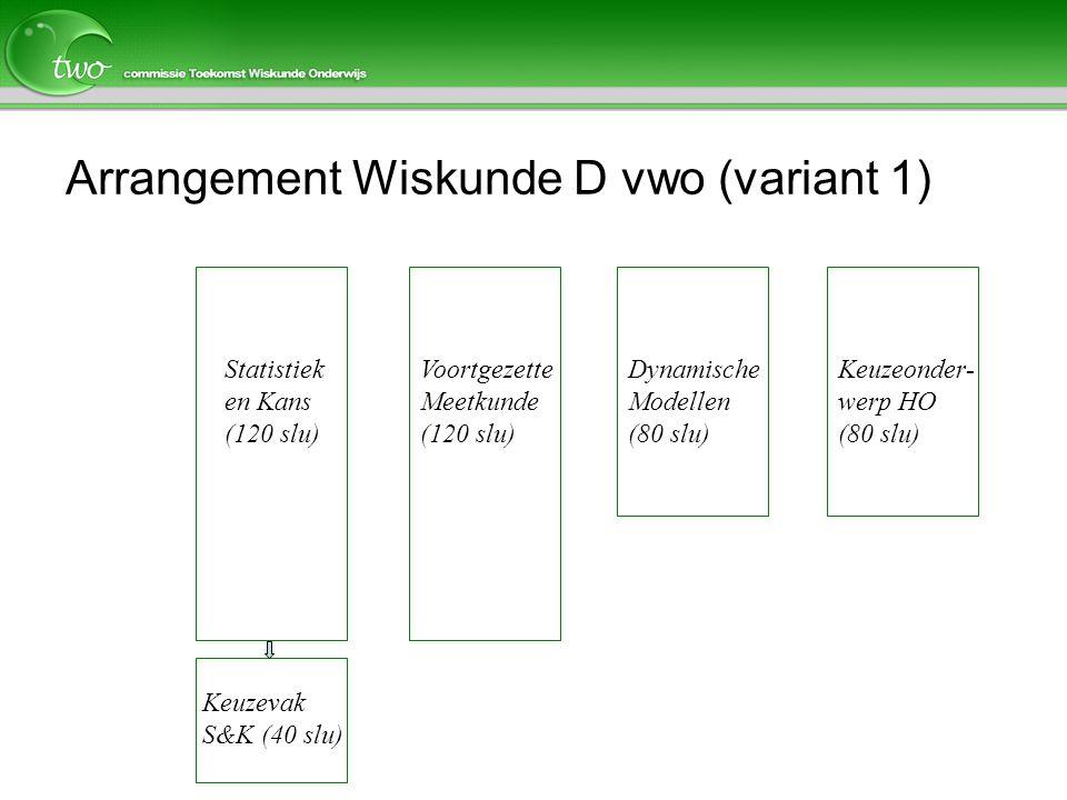 Arrangement Wiskunde D vwo (variant 1) Statistiek en Kans (120 slu) Voortgezette Meetkunde (120 slu) Keuzevak S&K (40 slu) Keuzeonder- werp HO (80 slu