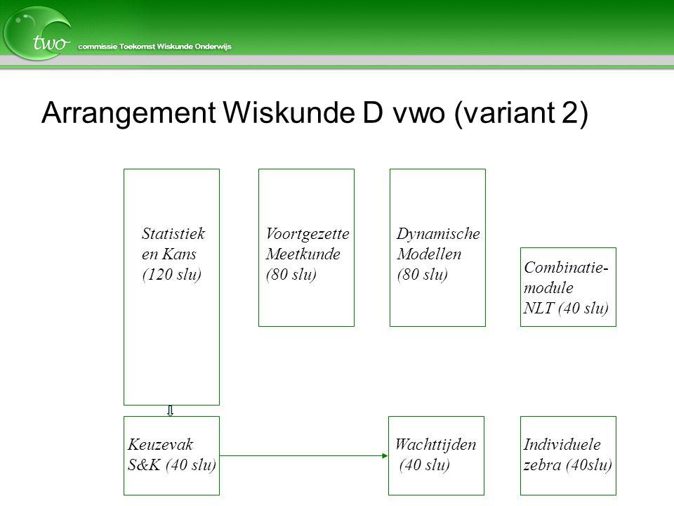 Arrangement Wiskunde D vwo (variant 2) Statistiek en Kans (120 slu) Voortgezette Meetkunde (80 slu) Keuzevak S&K (40 slu) Wachttijden (40 slu) Individ