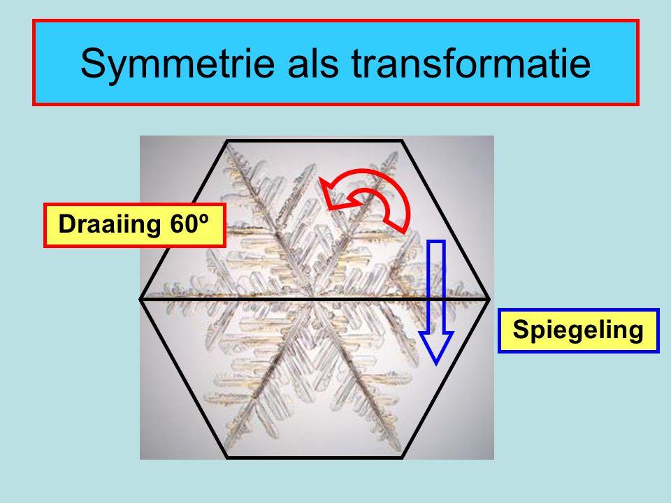 Symmetrie als transformatie Draaiing 60º Spiegeling