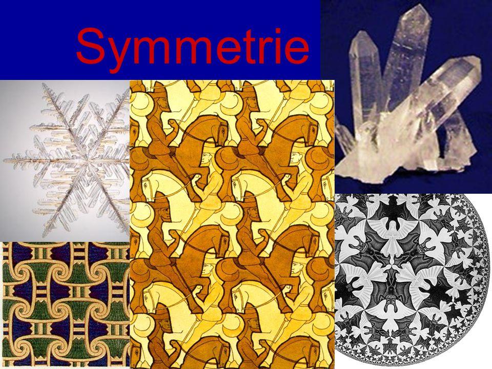 T S = T toegepast na S 1 = identiteit: 1 T = T 1 = T T -1 = inverse: T -1 T = T T -1 = 1 Symmetrieën vormen groep