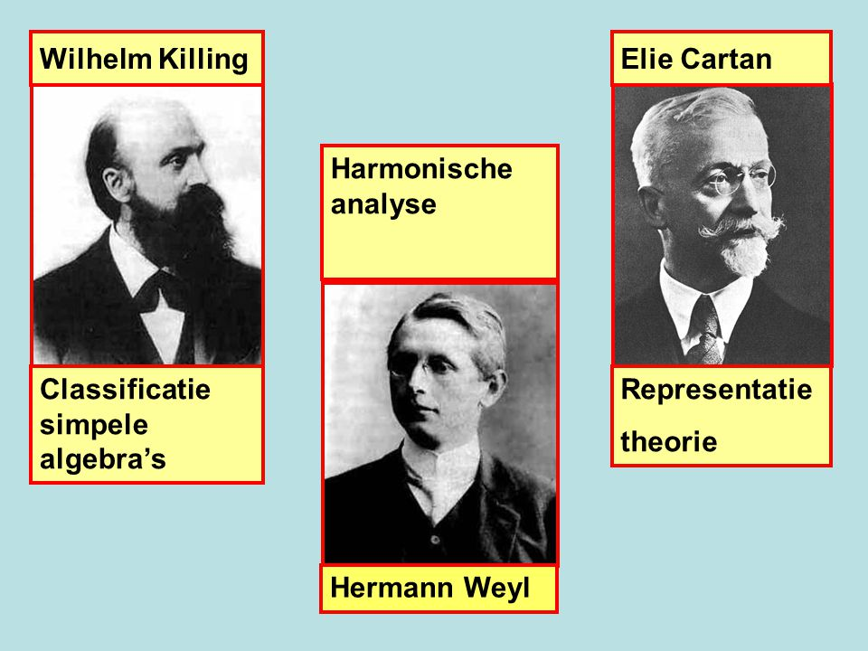 Elie CartanWilhelm Killing Hermann Weyl Classificatie simpele algebra's Representatie theorie Harmonische analyse
