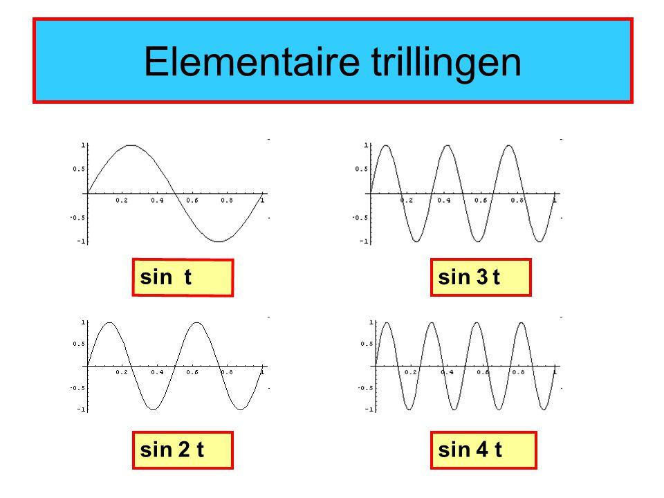 Elementaire trillingen sin t sin 2 t sin 3 t sin 4 t