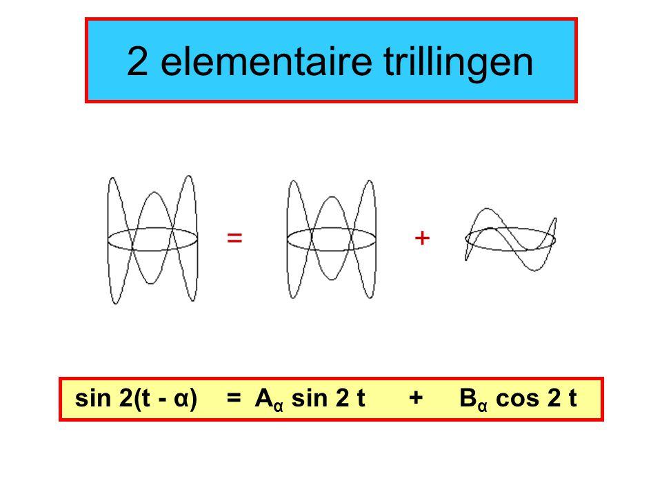 2 elementaire trillingen sin 2(t - α ) = A α sin 2 t + B α cos 2 t = +