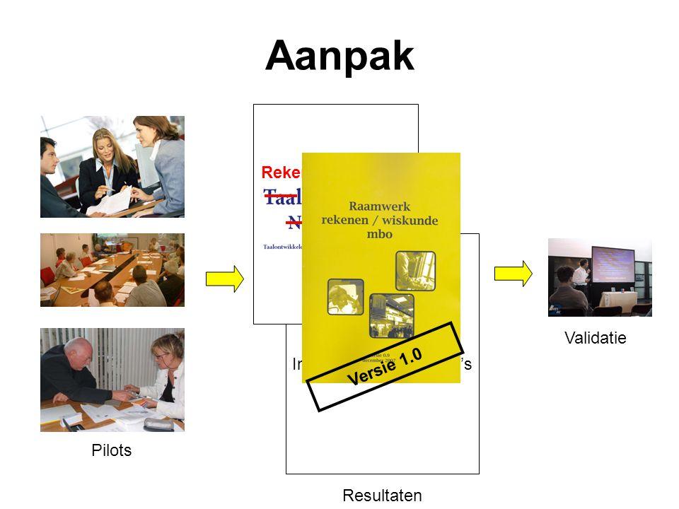 Handreikingen Implementatiescenario's Reken Aanpak Versie 1.0 Pilots Resultaten Validatie