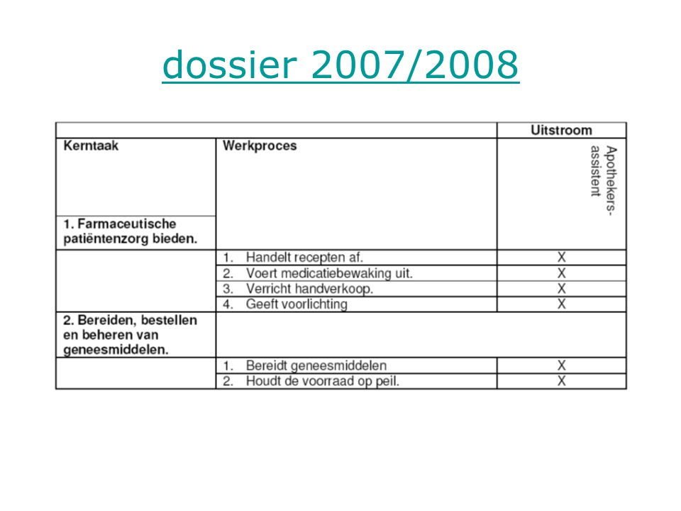 dossier 2007/2008