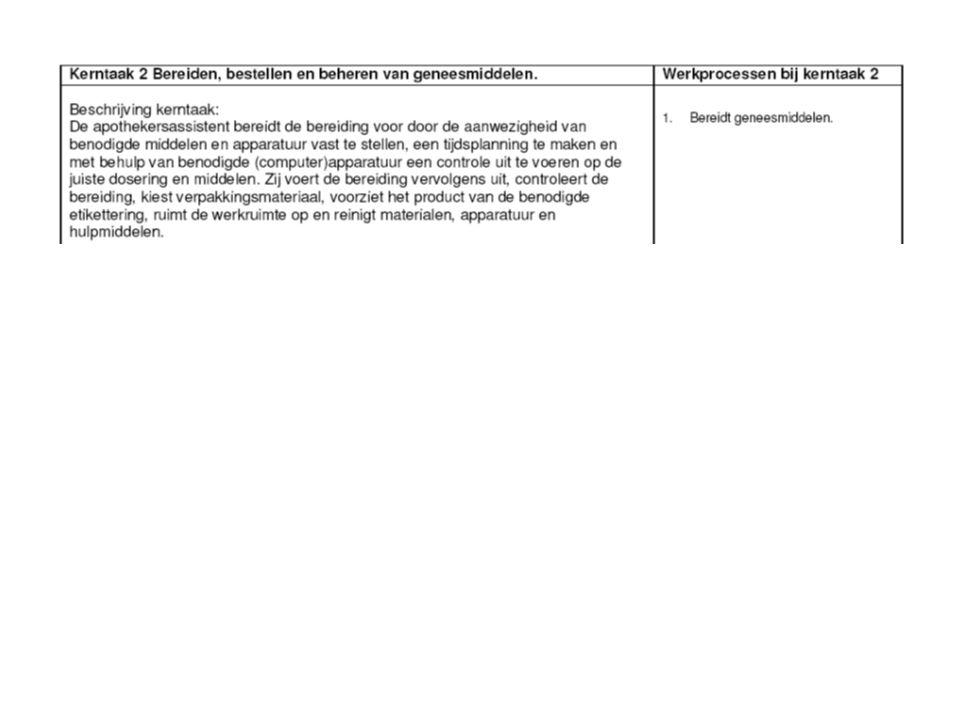 Beheersingsniveaus voor beroepskwalificaties