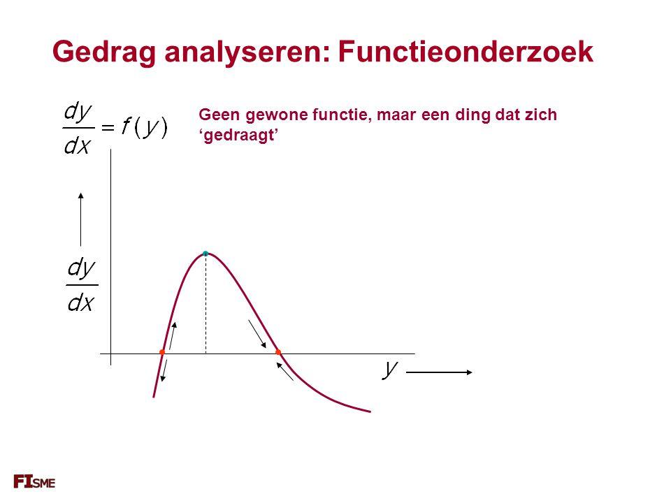 Gedrag analyseren: Functieonderzoek Geen gewone functie, maar een ding dat zich 'gedraagt'