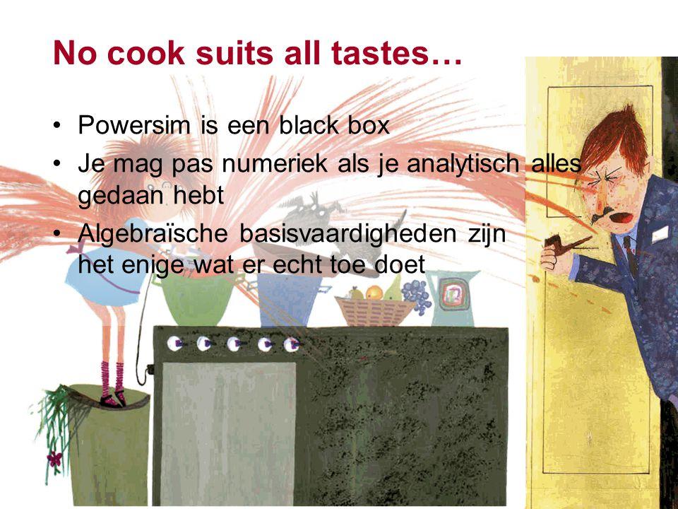 Powersim is een black box Je mag pas numeriek als je analytisch alles gedaan hebt Algebraïsche basisvaardigheden zijn het enige wat er echt toe doet No cook suits all tastes…