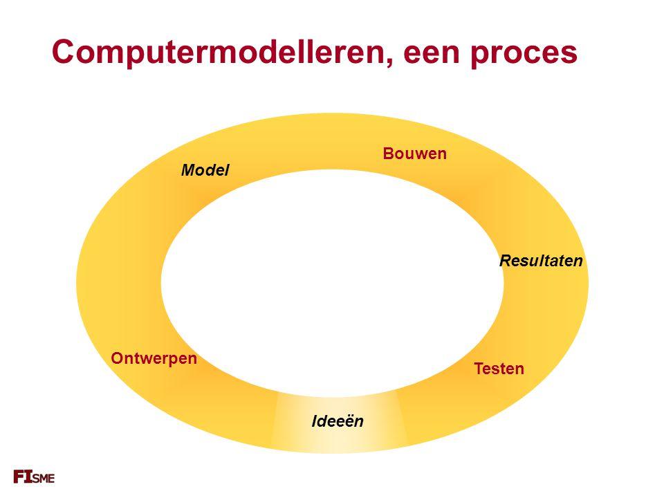 Resultaten Bouwen Ideeën Computermodelleren, een proces Ontwerpen Model Testen