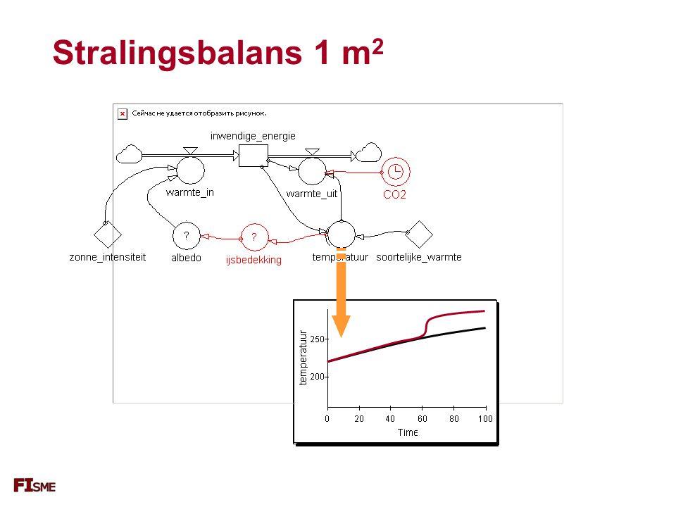 Gedrag analyseren: Richtingveld Stelsel van differentiaalvergelijkingen –Lotka-Volterra http://www.math.psu.edu/cao/DFD/Dir.html