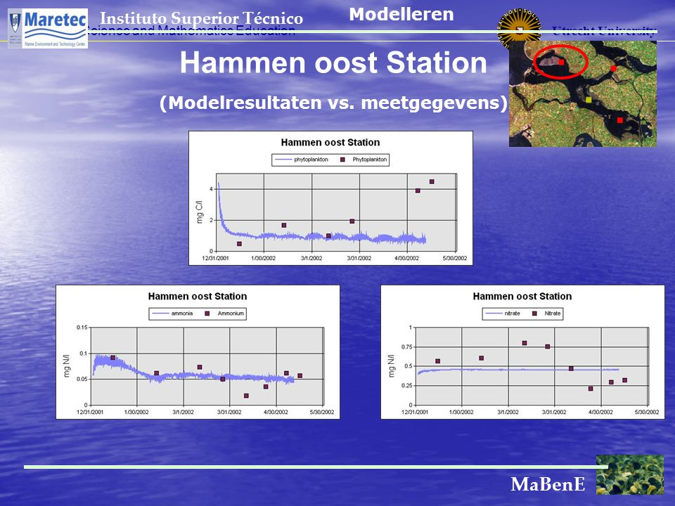 Utrecht University Centre for Science and Mathematics Education Instituto Superior Técnico MaBenE Hammen oost Station (Modelresultaten vs. meetgegeven