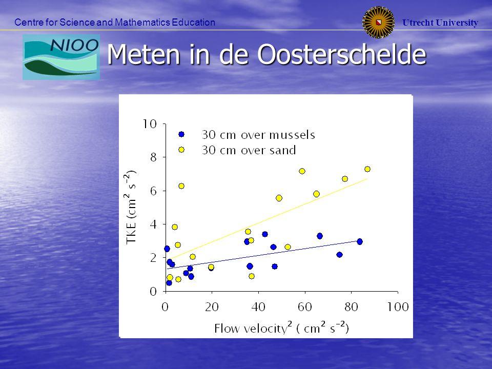Utrecht University Centre for Science and Mathematics Education De meting vraagt om speciale apparatuur De meting vraagt om speciale apparatuur